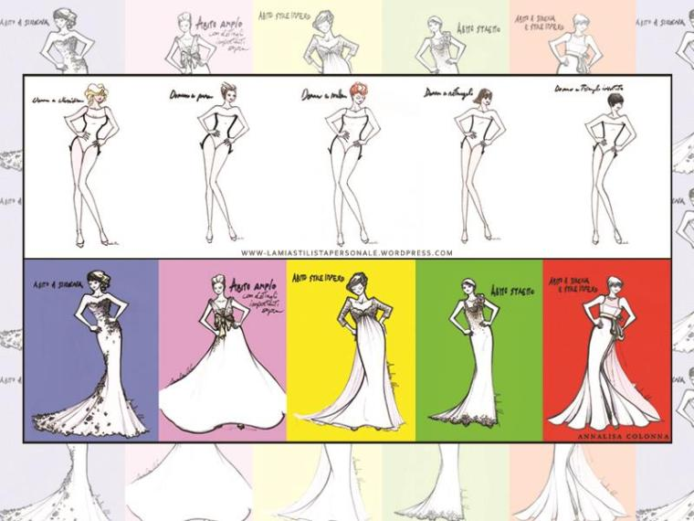 (D)Illustrated guide for a perfect wedding dress  that flatters every body shape by Annalisa Colonna